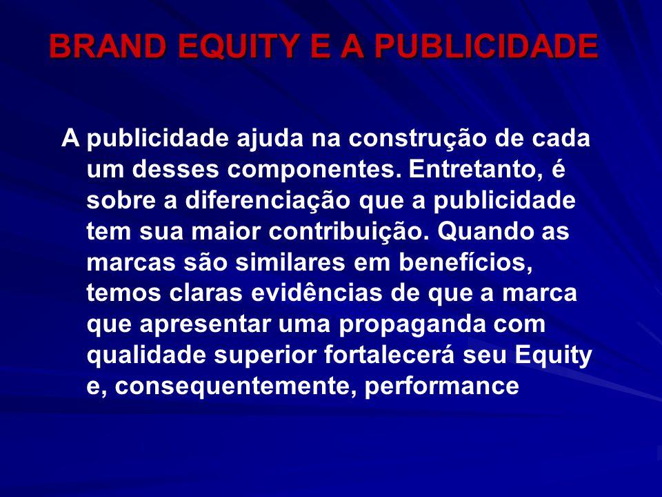 BRAND EQUITY E A PUBLICIDADE