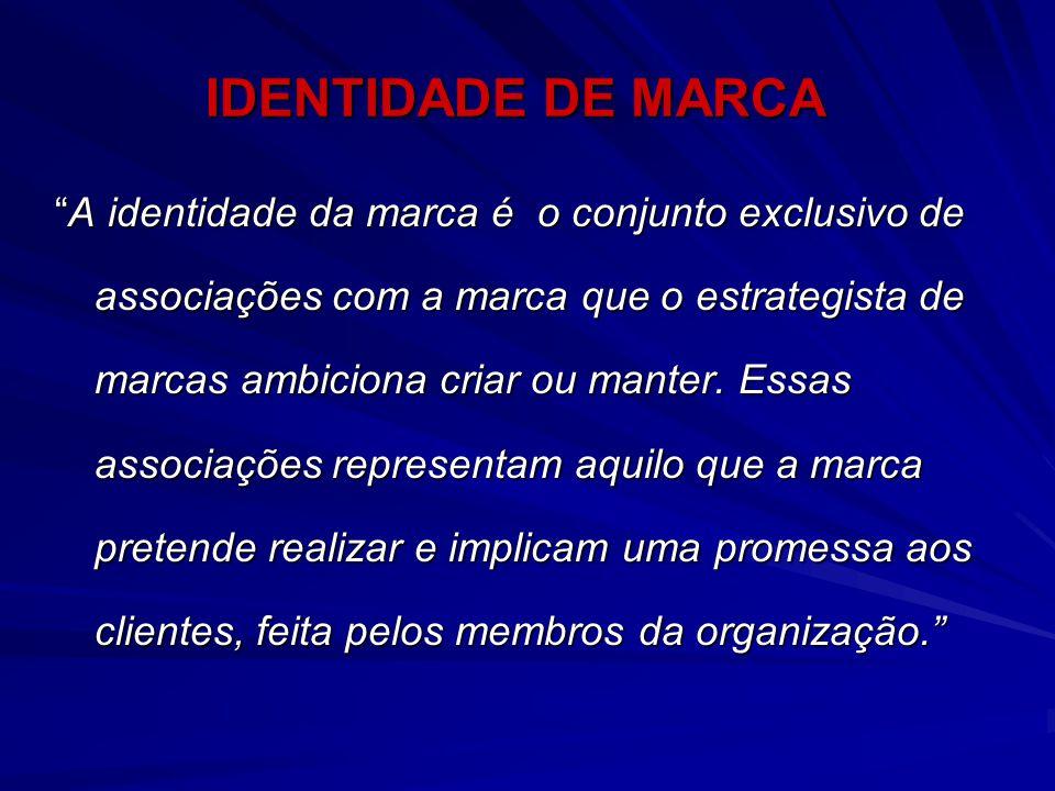 IDENTIDADE DE MARCA