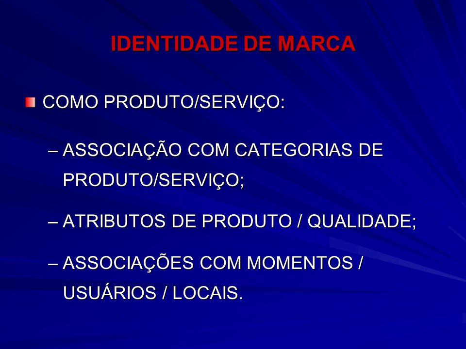 IDENTIDADE DE MARCA COMO PRODUTO/SERVIÇO: