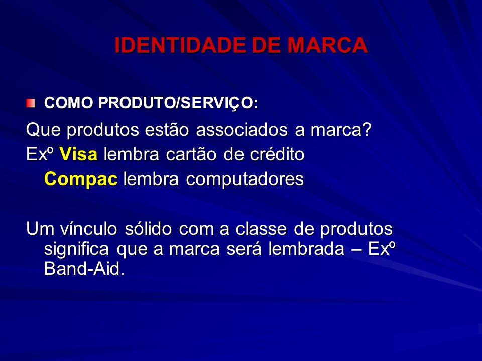 IDENTIDADE DE MARCA Que produtos estão associados a marca