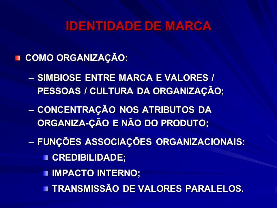 IDENTIDADE DE MARCA COMO ORGANIZAÇÃO: