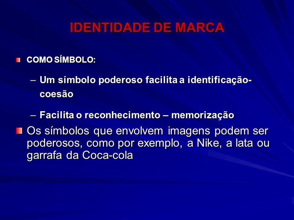 IDENTIDADE DE MARCA COMO SÍMBOLO: Um símbolo poderoso facilita a identificação- coesão. Facilita o reconhecimento – memorização.