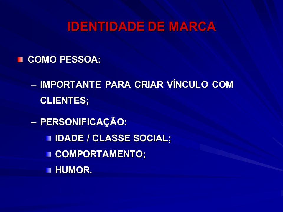 IDENTIDADE DE MARCA COMO PESSOA: