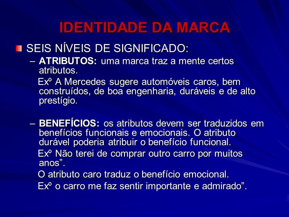 IDENTIDADE DA MARCA SEIS NÍVEIS DE SIGNIFICADO: