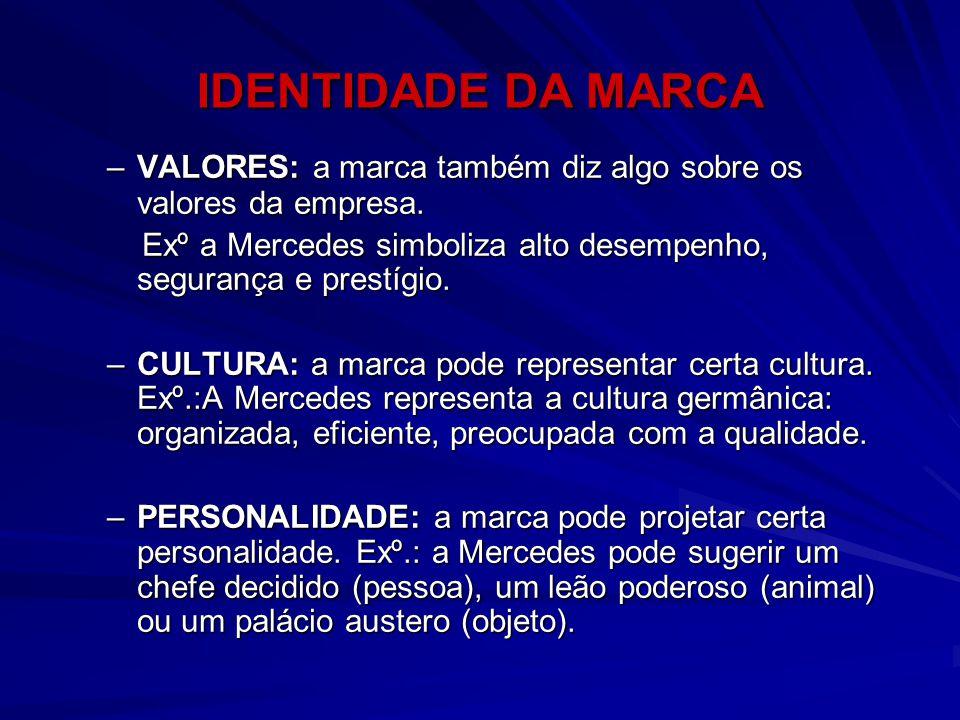 IDENTIDADE DA MARCA VALORES: a marca também diz algo sobre os valores da empresa. Exº a Mercedes simboliza alto desempenho, segurança e prestígio.