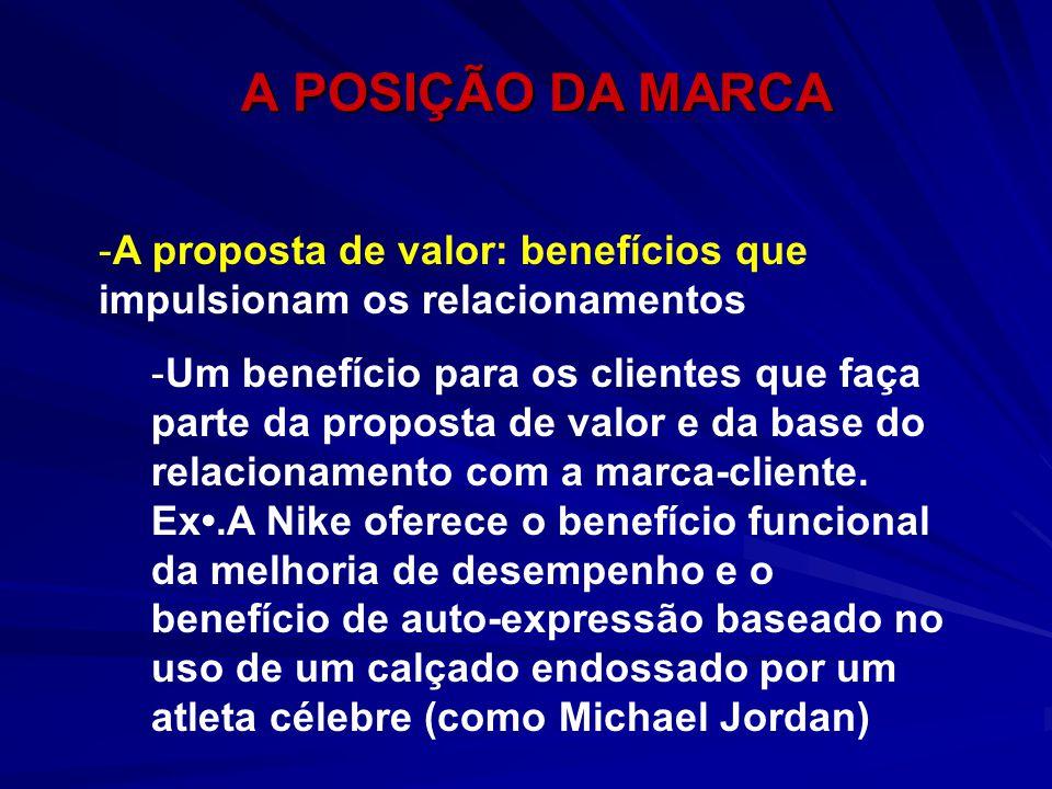 A POSIÇÃO DA MARCA A proposta de valor: benefícios que impulsionam os relacionamentos.