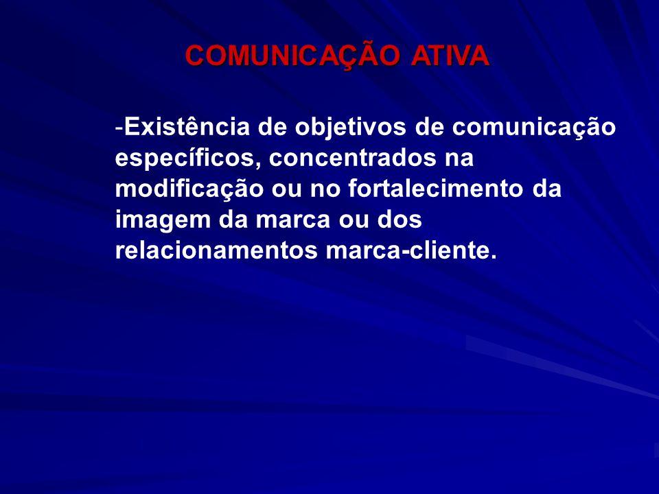 COMUNICAÇÃO ATIVA
