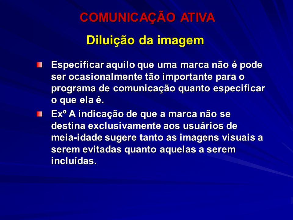 COMUNICAÇÃO ATIVA Diluição da imagem
