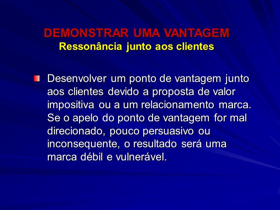 DEMONSTRAR UMA VANTAGEM Ressonância junto aos clientes