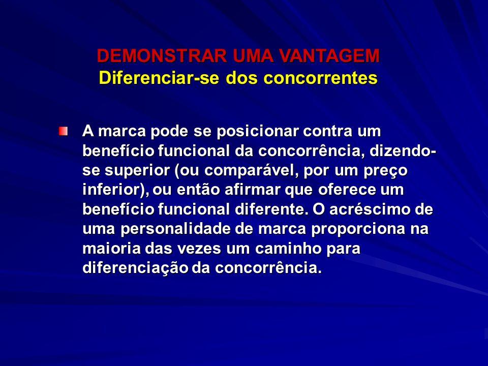 DEMONSTRAR UMA VANTAGEM Diferenciar-se dos concorrentes