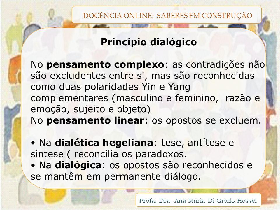Princípio dialógico