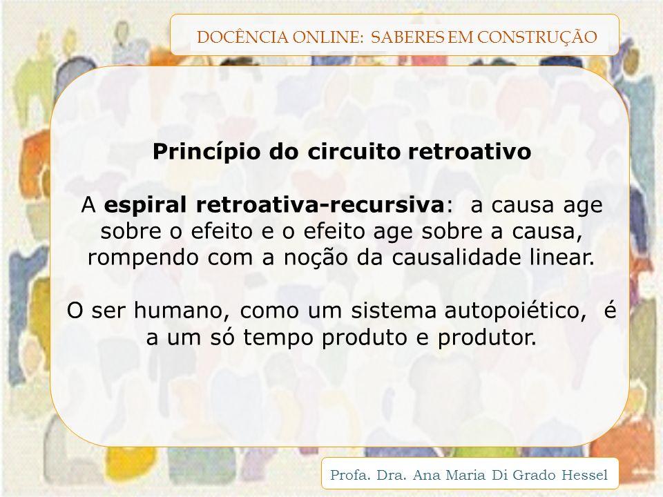 Princípio do circuito retroativo
