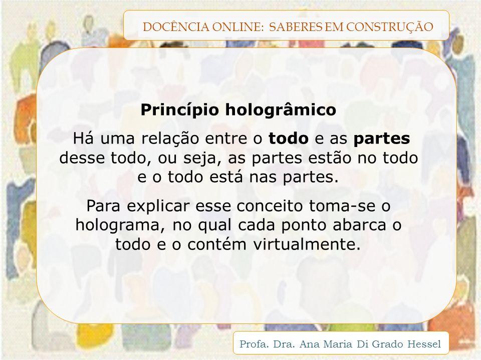 Princípio hologrâmico
