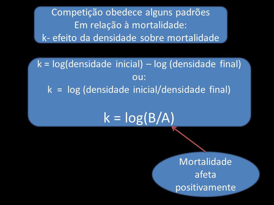 k = log(B/A) Competição obedece alguns padrões