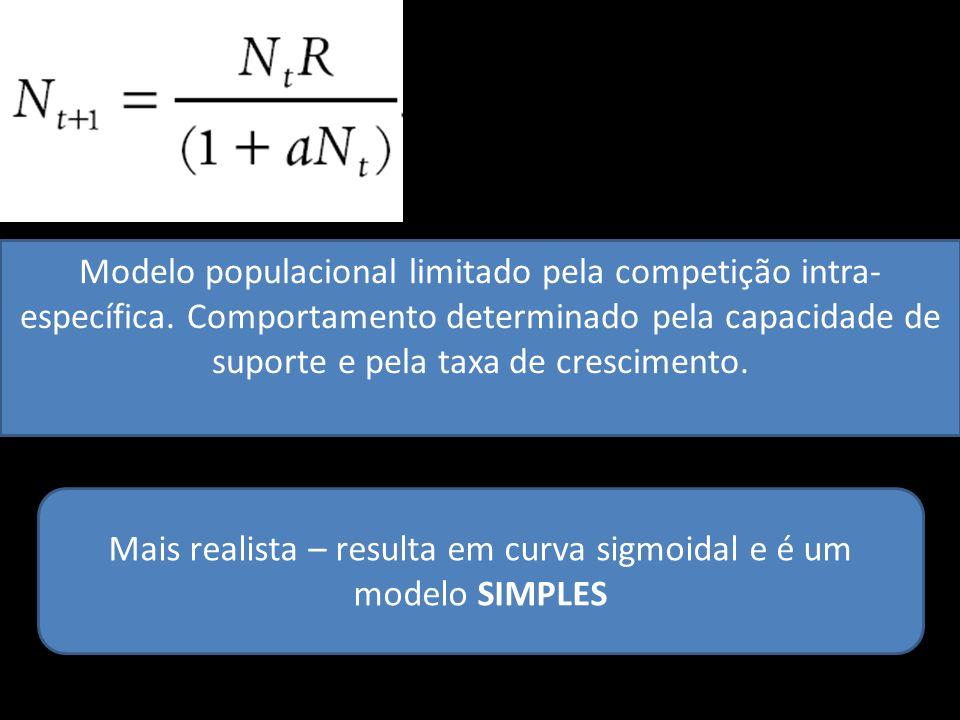 Mais realista – resulta em curva sigmoidal e é um modelo SIMPLES