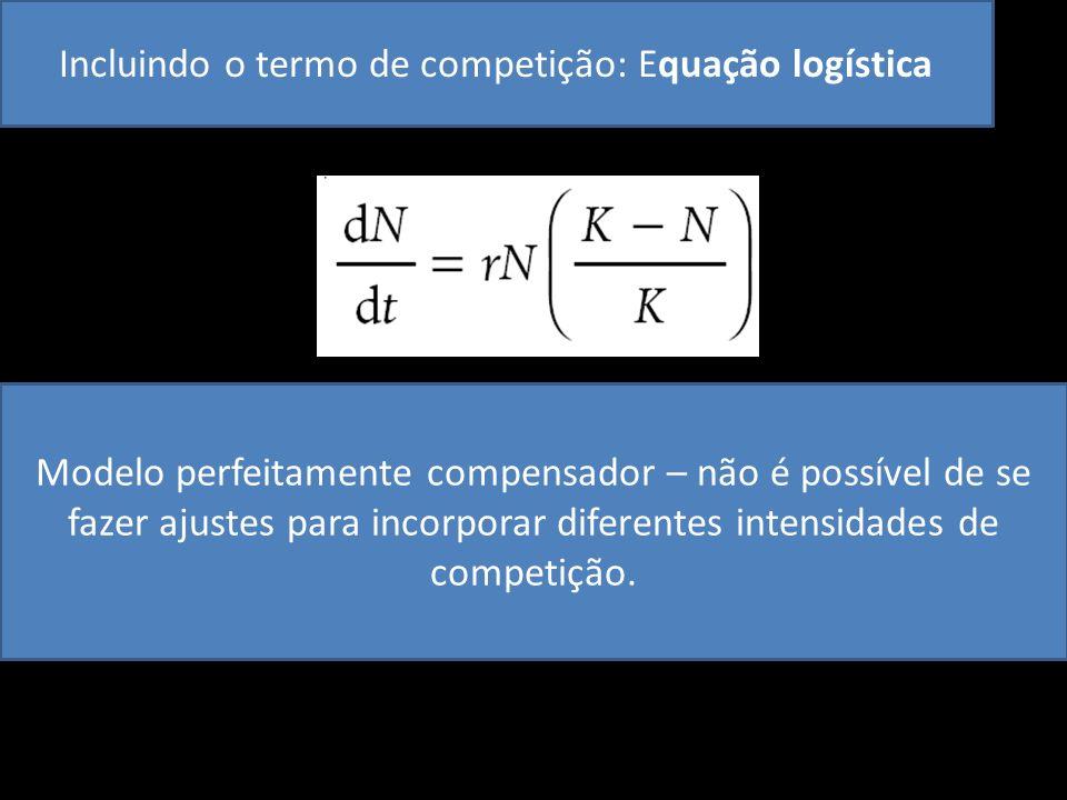 Incluindo o termo de competição: Equação logística