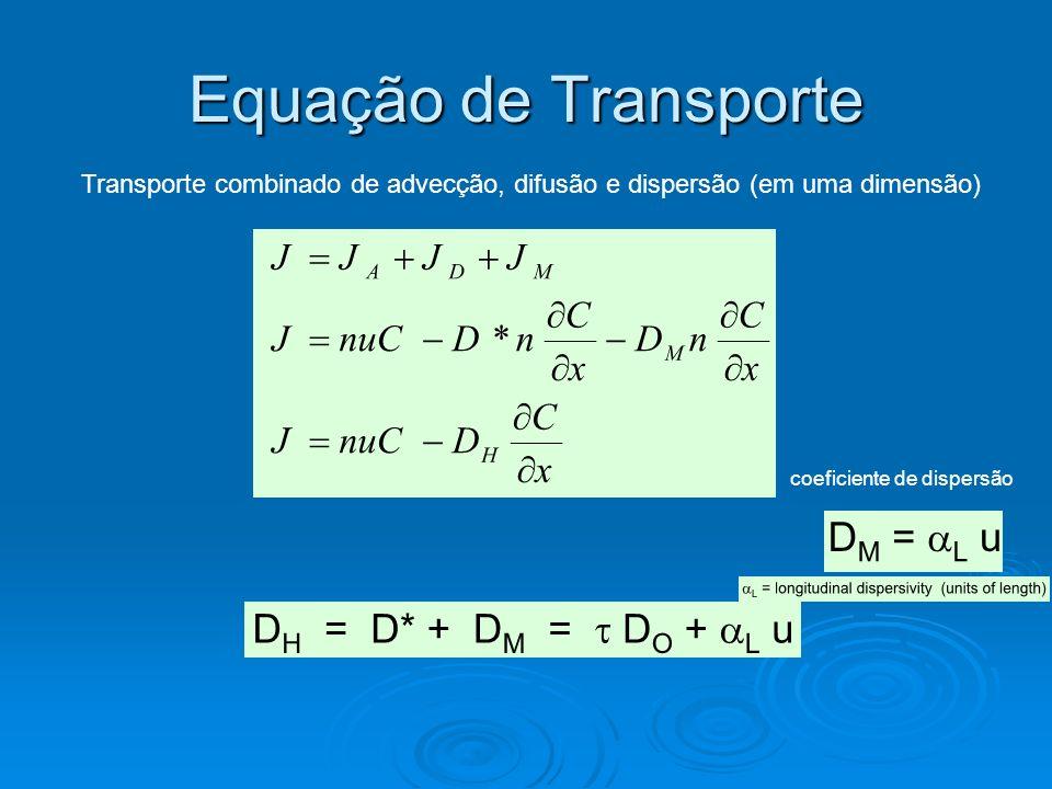 Equação de Transporte Transporte combinado de advecção, difusão e dispersão (em uma dimensão) coeficiente de dispersão.