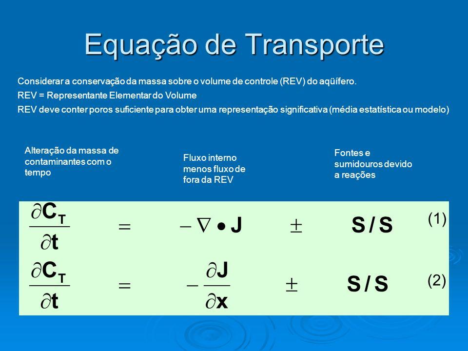 Equação de Transporte Considerar a conservação da massa sobre o volume de controle (REV) do aqüífero.