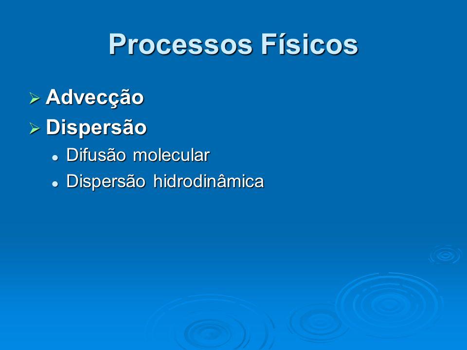 Processos Físicos Advecção Dispersão Difusão molecular