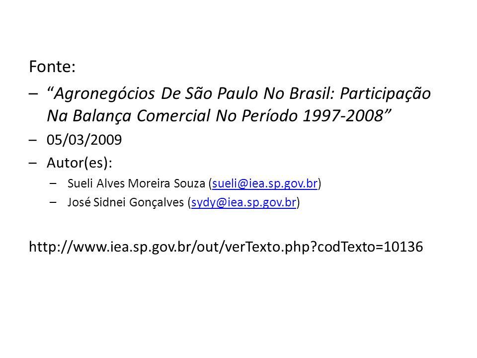 Fonte: Agronegócios De São Paulo No Brasil: Participação Na Balança Comercial No Período 1997-2008