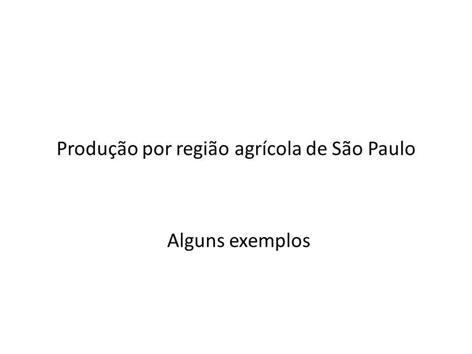Produção por região agrícola de São Paulo