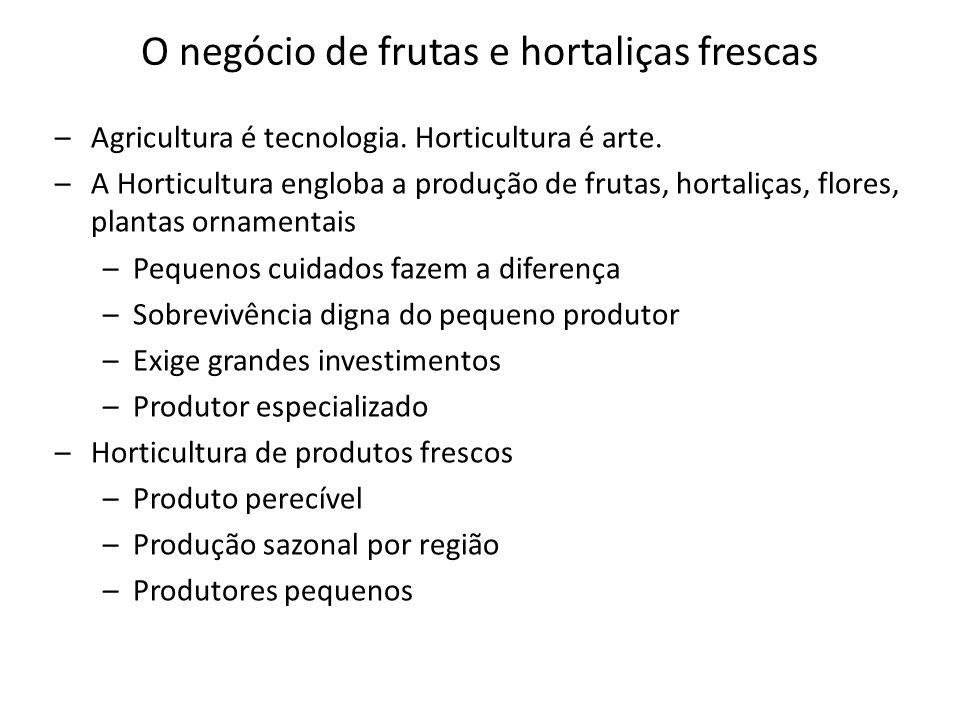 O negócio de frutas e hortaliças frescas