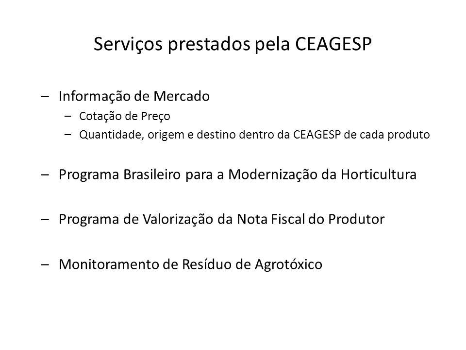 Serviços prestados pela CEAGESP