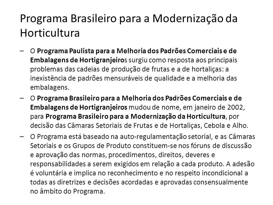 Programa Brasileiro para a Modernização da Horticultura