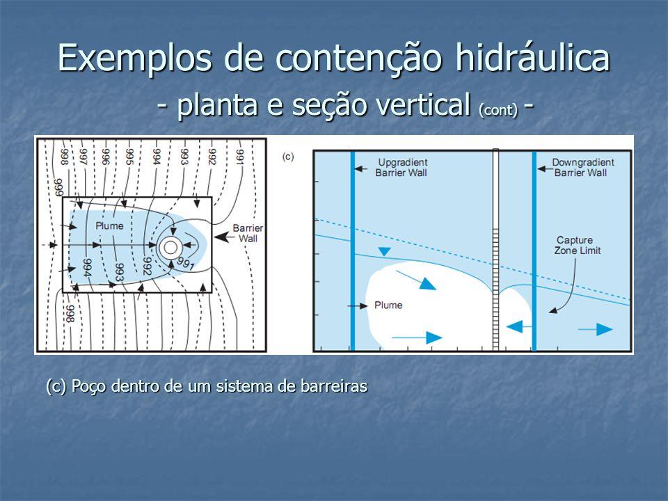Exemplos de contenção hidráulica - planta e seção vertical (cont) -