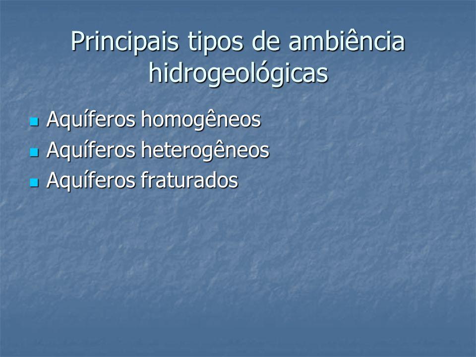Principais tipos de ambiência hidrogeológicas