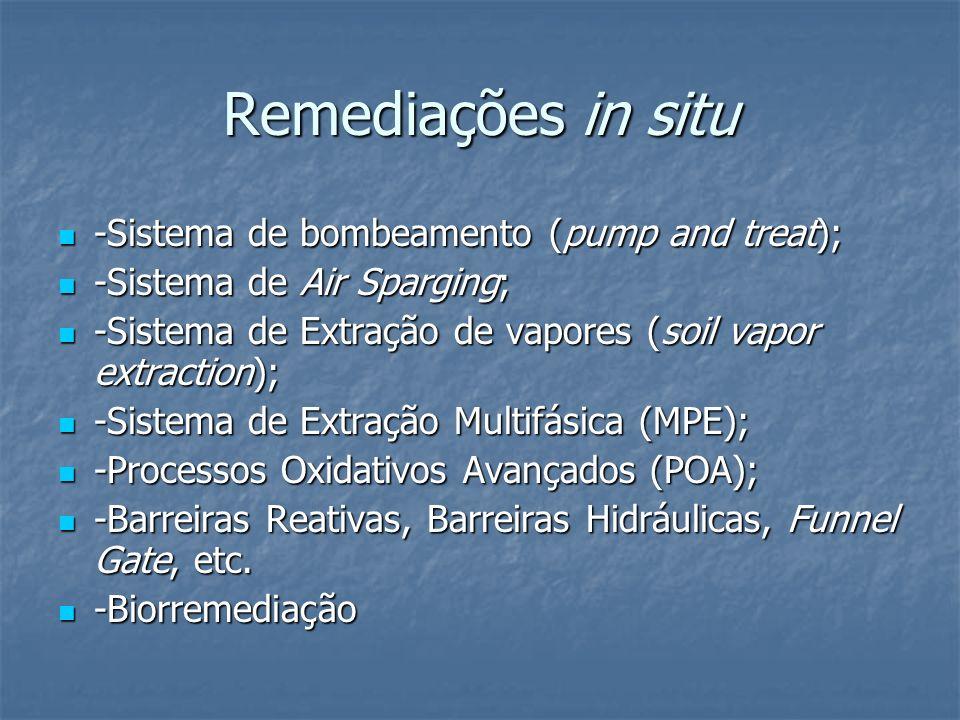 Remediações in situ -Sistema de bombeamento (pump and treat);