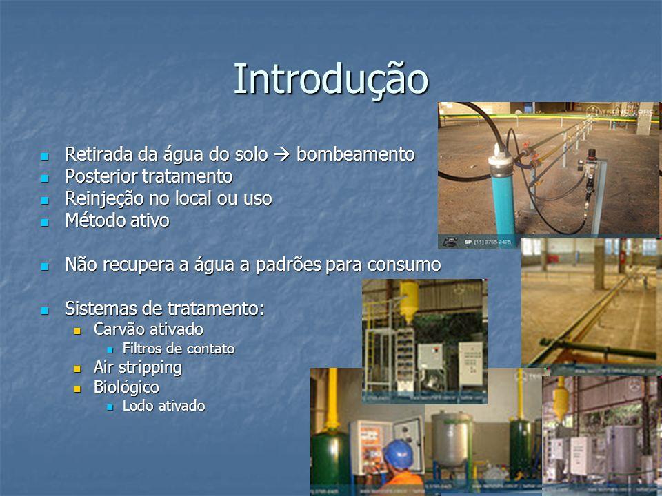 Introdução Retirada da água do solo  bombeamento Posterior tratamento