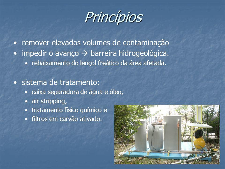 Princípios remover elevados volumes de contaminação