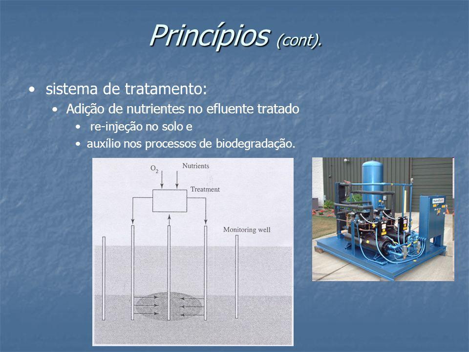 Princípios (cont). sistema de tratamento: