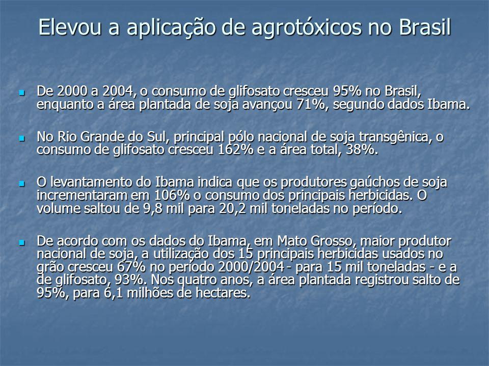 Elevou a aplicação de agrotóxicos no Brasil