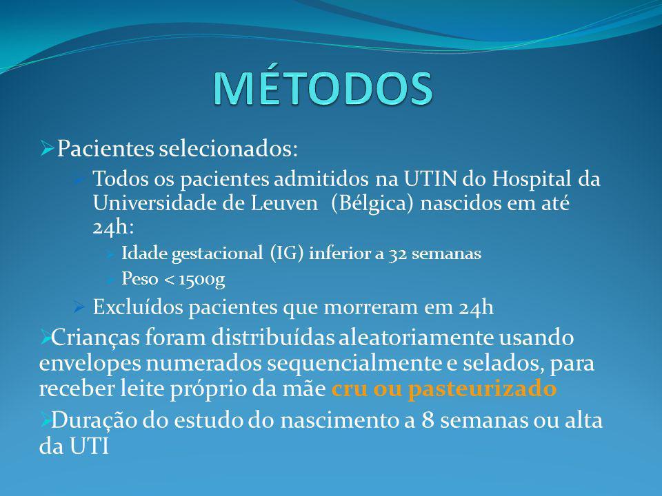 MÉTODOS Pacientes selecionados: