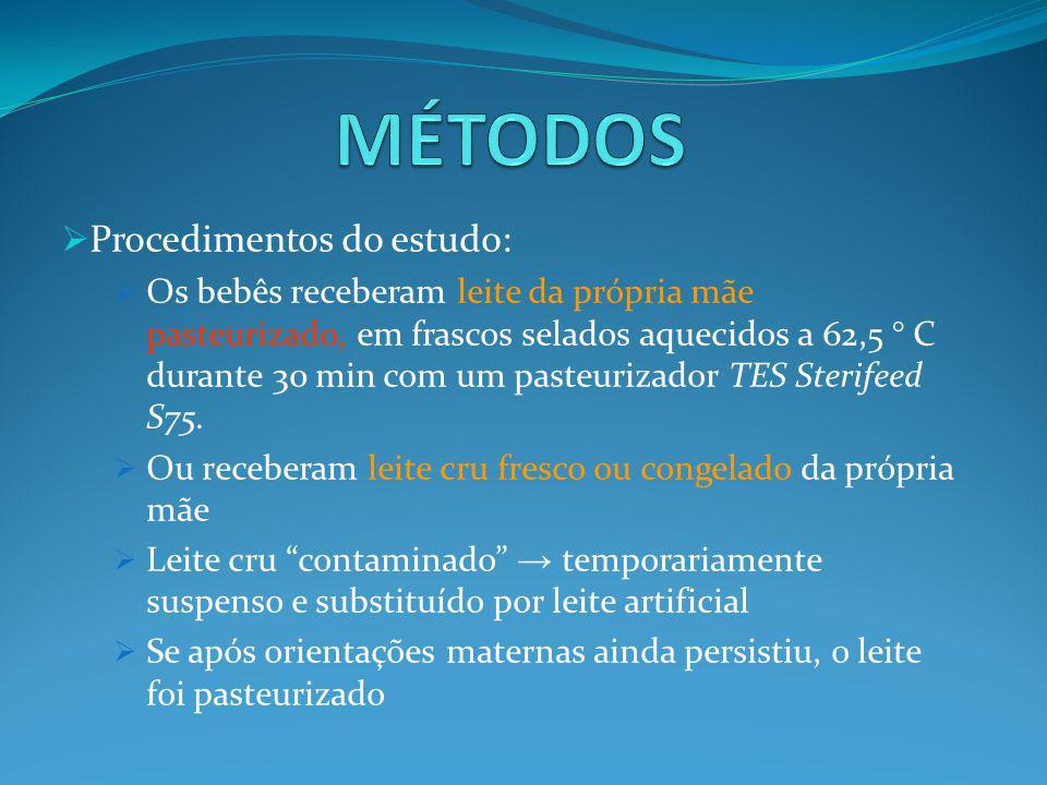 MÉTODOS Procedimentos do estudo: