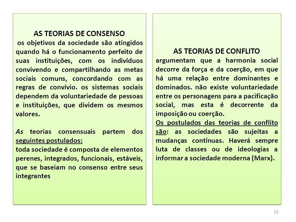 AS TEORIAS DE CONSENSO AS TEORIAS DE CONFLITO