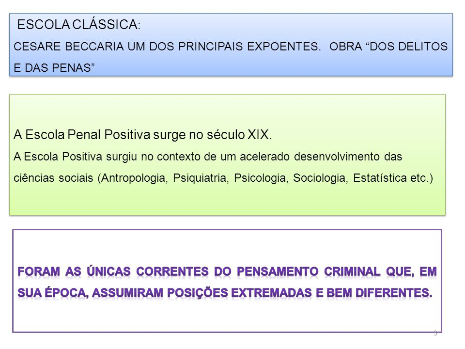 A Escola Penal Positiva surge no século XIX.