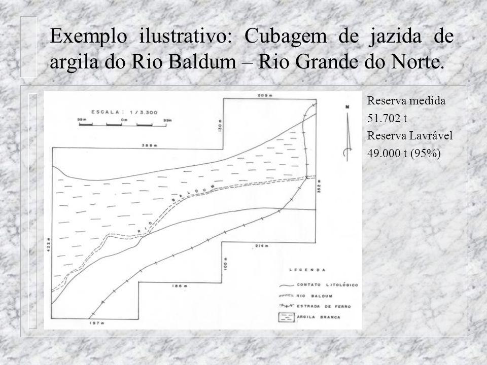 Exemplo ilustrativo: Cubagem de jazida de argila do Rio Baldum – Rio Grande do Norte.