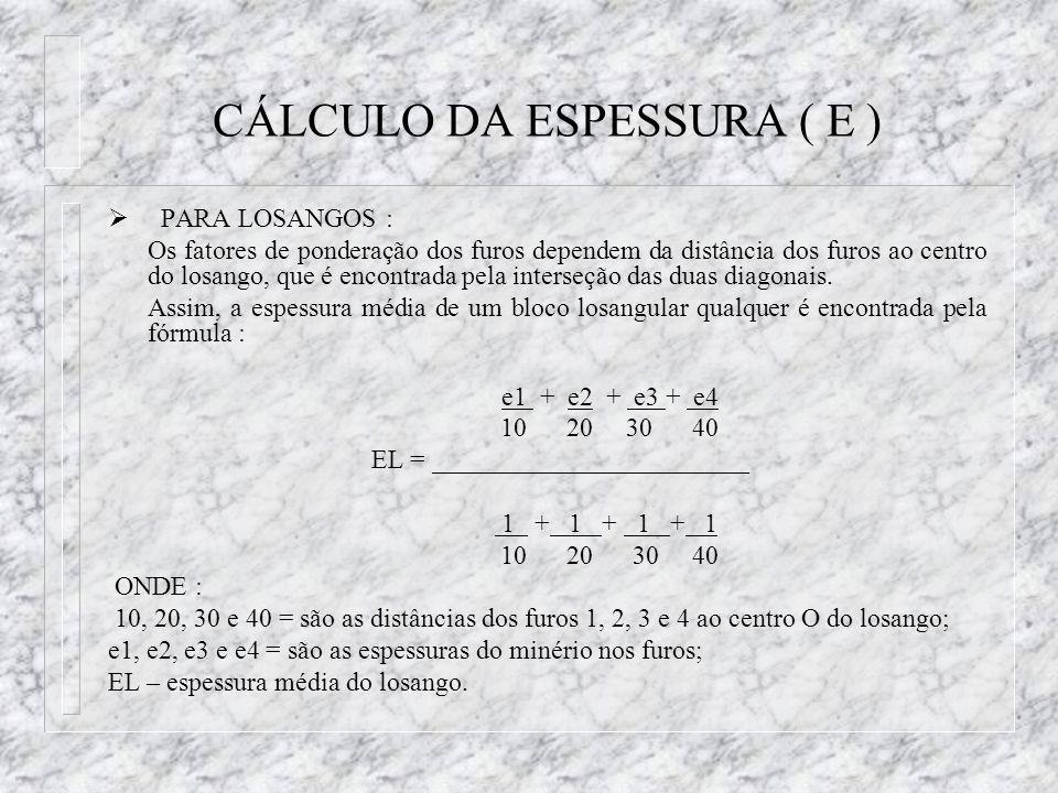 CÁLCULO DA ESPESSURA ( E )