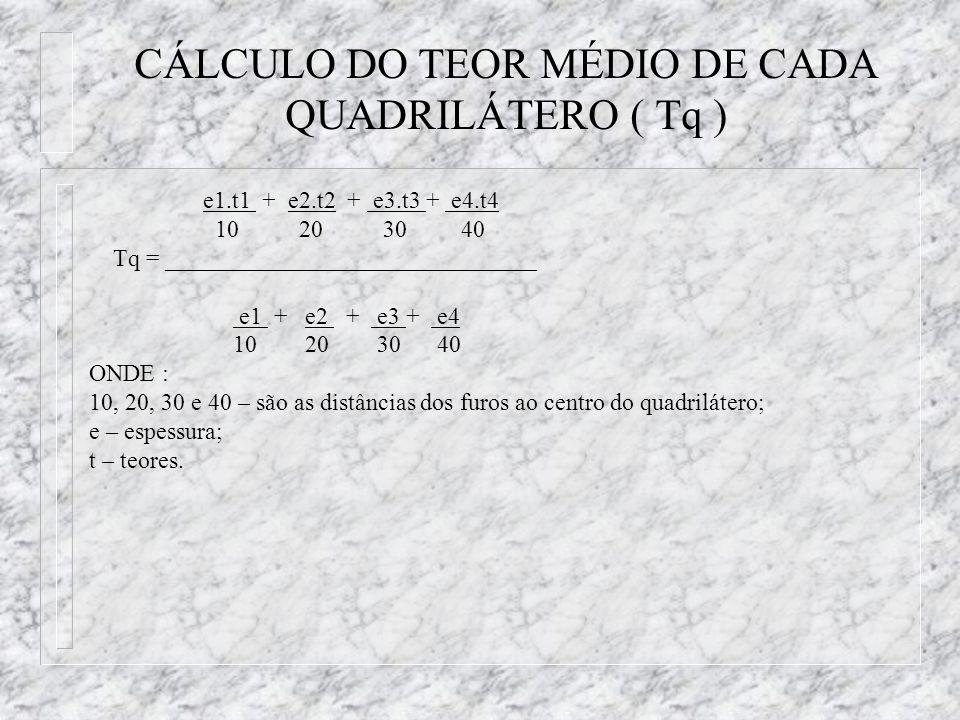 CÁLCULO DO TEOR MÉDIO DE CADA QUADRILÁTERO ( Tq )