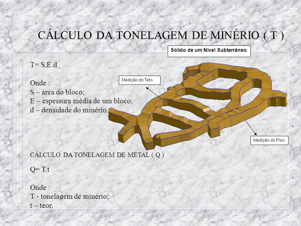 CÁLCULO DA TONELAGEM DE MINÉRIO ( T )