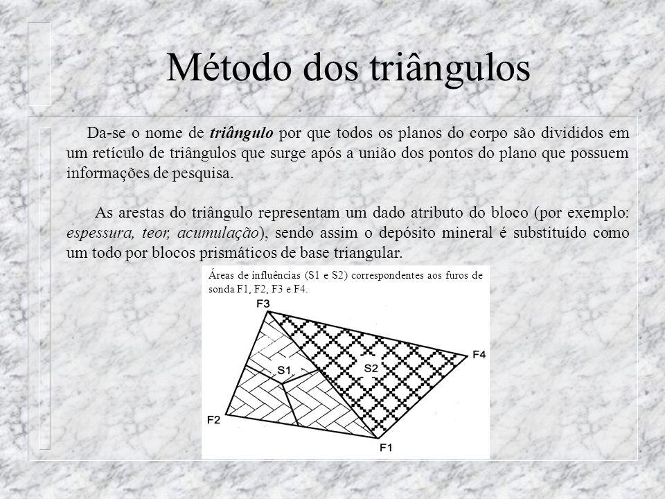 Método dos triângulos