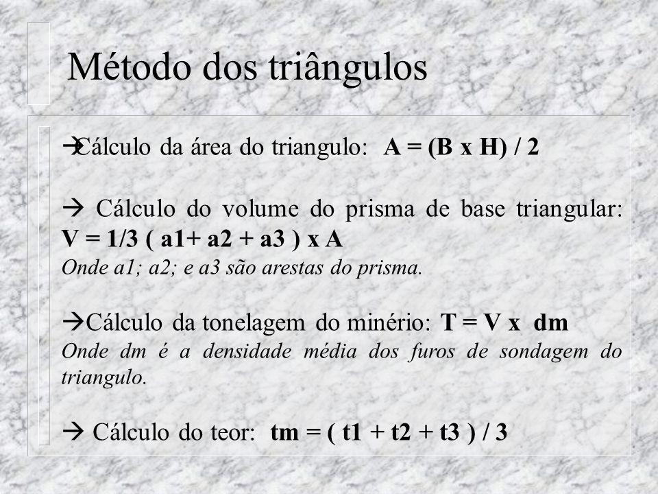 Método dos triângulos Cálculo da área do triangulo: A = (B x H) / 2