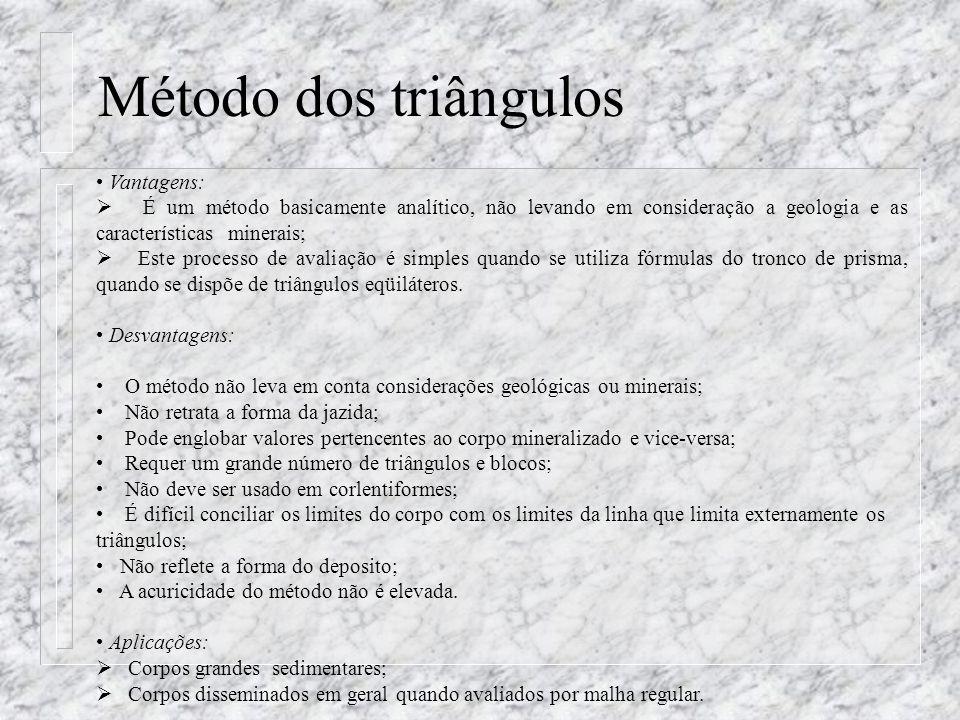 Método dos triângulos Vantagens: