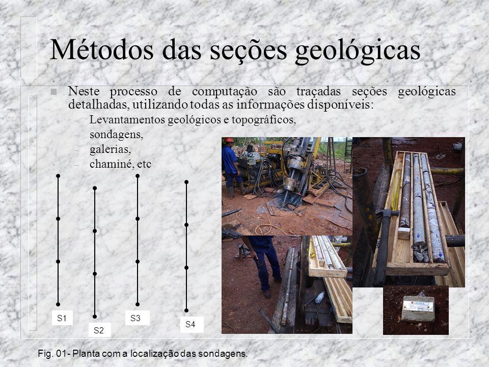 Métodos das seções geológicas