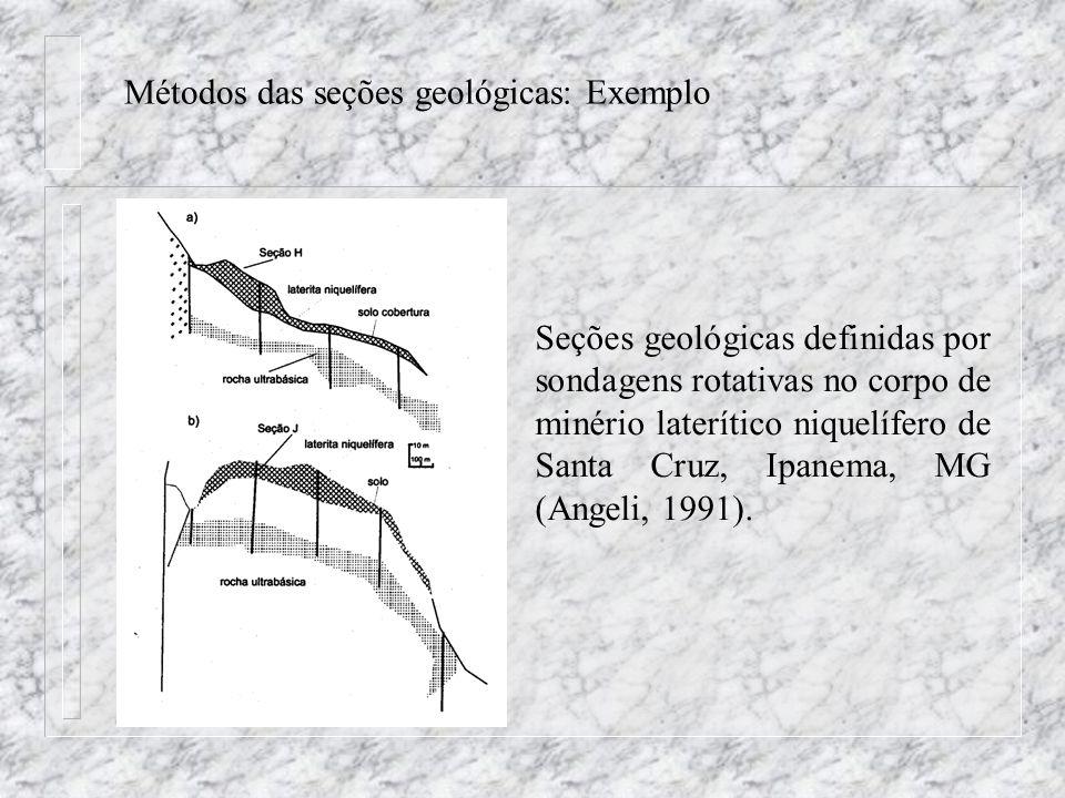 Métodos das seções geológicas: Exemplo
