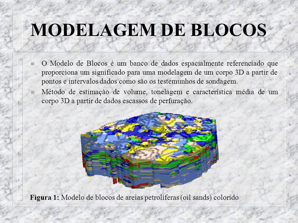 MODELAGEM DE BLOCOS