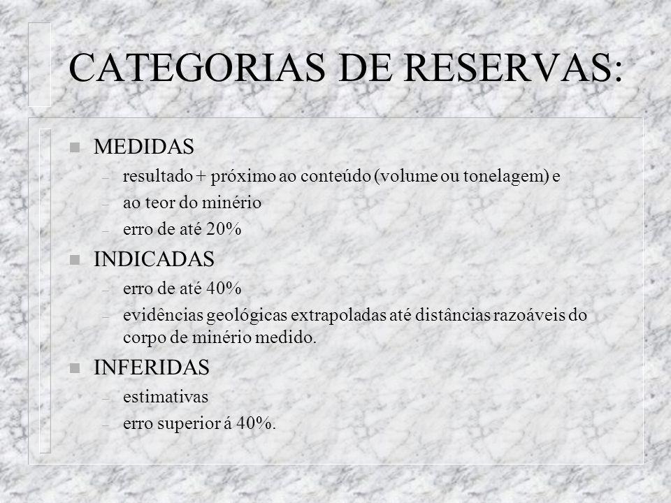CATEGORIAS DE RESERVAS: